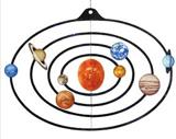 Solar System Model FI